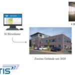 Fakten zum TIS Gebäude